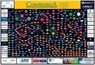 Mapa de Alianzas de las Comunicaciones en la Argentina 2017 - Crédito: © 2017 Grupo Convergencia