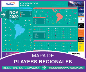 Mapa de Players Regionales 2020